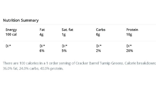 Calories And Nutrition Information